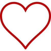 LoveFacts - Relationships & Lifestyle Tips RSS Feed